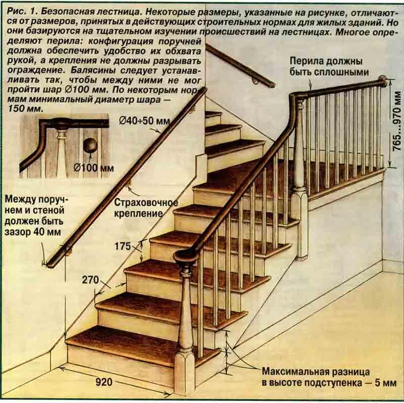 О безопасности лестниц