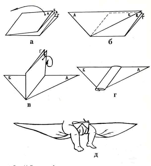 Как сделать подгузник из марли новорожденному 367