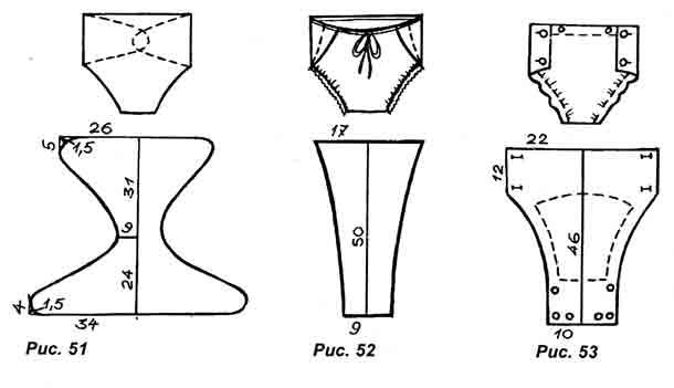 Подгузники для новорожденных выкройки схемы