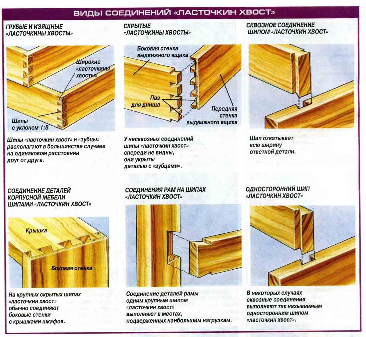 Соединения деревянных деталей своими руками 70
