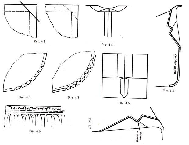 Основные правила обработки при шитье