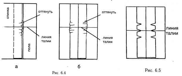 Обработка боковых срезов при шитье