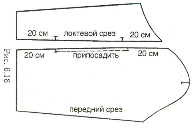 Обработка шва рукава