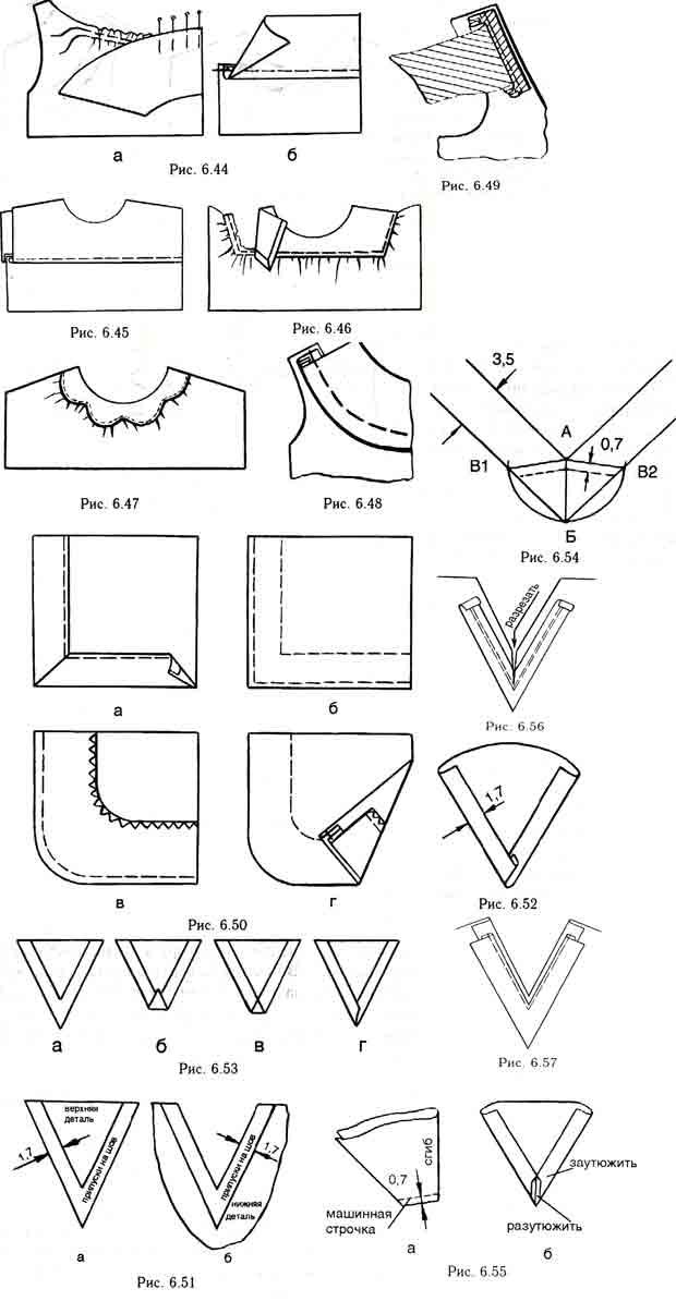 Способы обработки кокеток