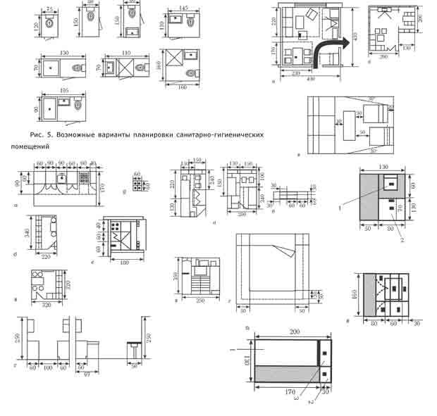 Разделение помещения на функциональные зоны