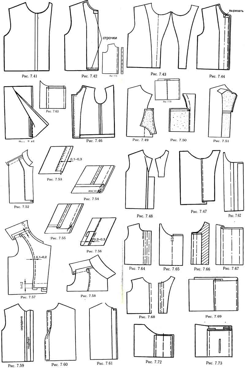 Обработка бортов одежды застёжкой