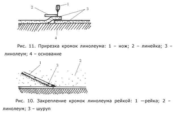 Настилка линолеума