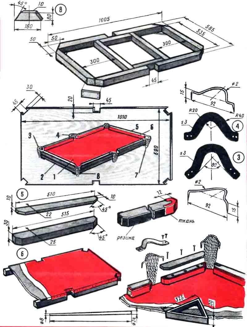 Изготовление бильярдного стола своими руками