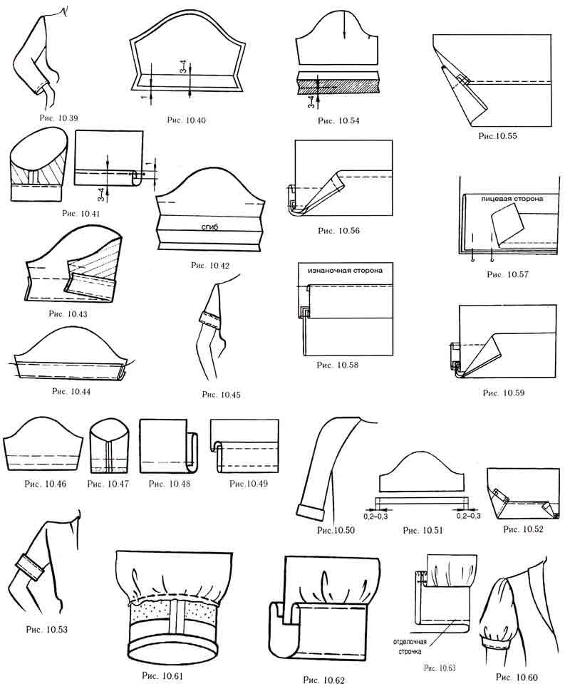 Обработка низа рукава без застежки