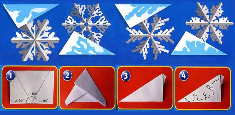 Чудо снежинки. Как вырезать снежинку. Шаблоны