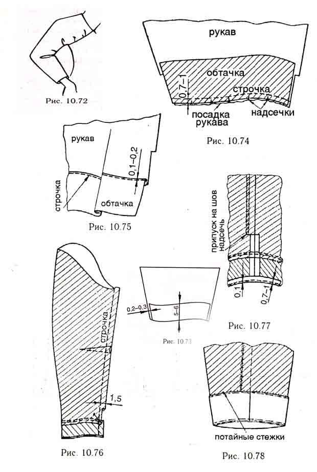 Обработка низа длинного узкого рукава