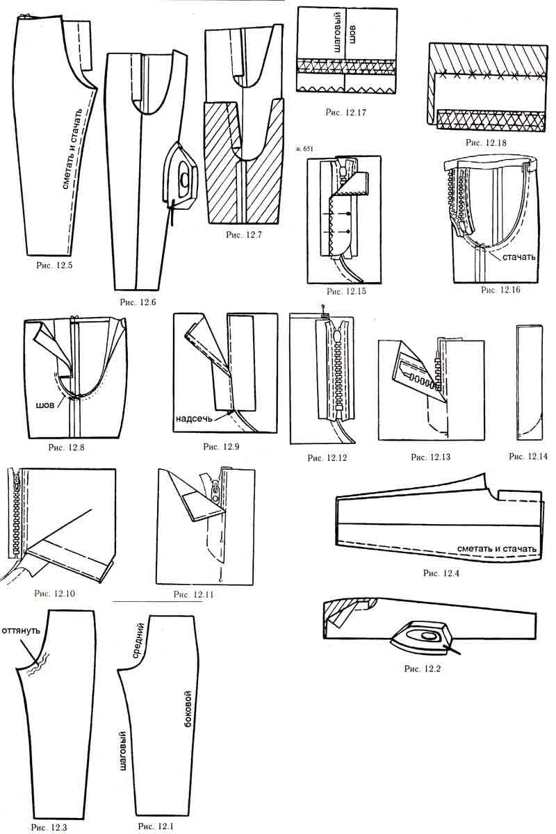 Обработка брюк